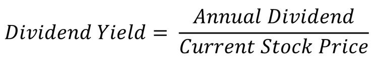 dividend yield reit formula
