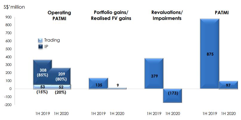 Composition of PATMI 2020
